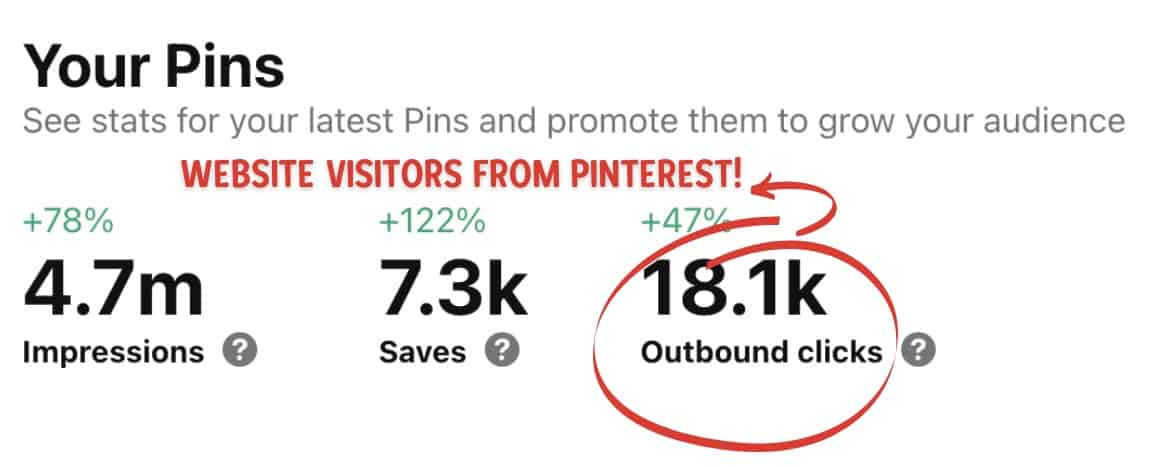 18K Website Visitors From Pinterest
