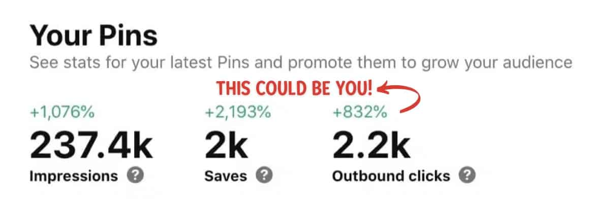 800% Pinterest Traffic Increase- This Could Be You!